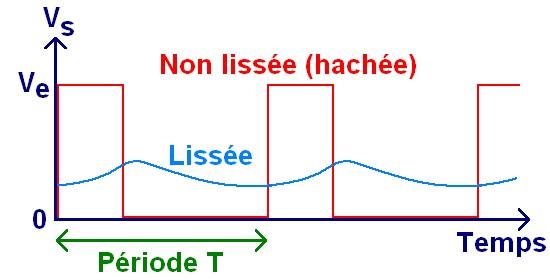 xLe-hacheur-serie-principe-de-fonctionnement-3.jpg.pagespeed.ic.SFbr7T8tPs.jpg